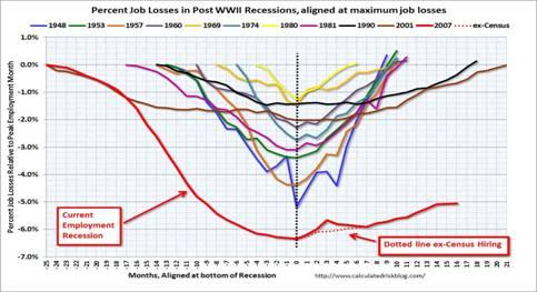 2011-08-04-Jobs