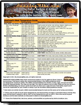 2011-08-04-meat_temperature_guide.jpg