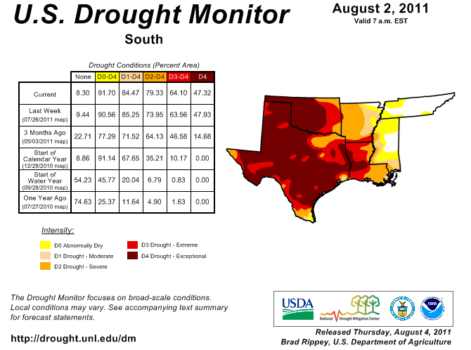 2011-08-05-Texasdroughtmonitor.png