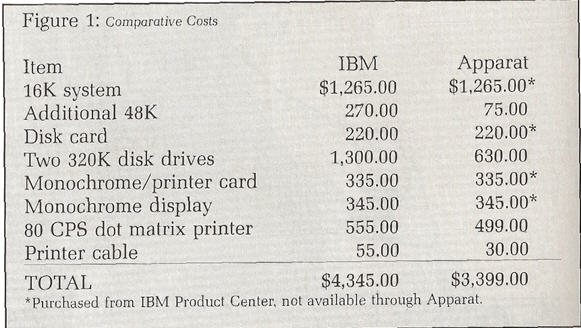 2011-08-11-pc_costs1.jpg