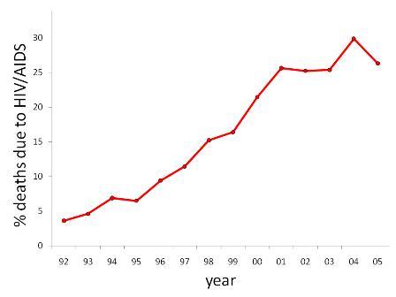 2011-08-25-graph.jpg