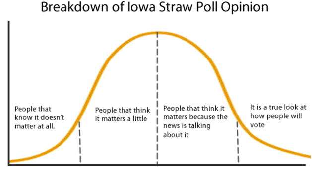 2011-08-26-strawpollcurve.PNG