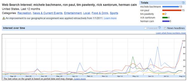 2011-08-26-websearchbachmann.PNG