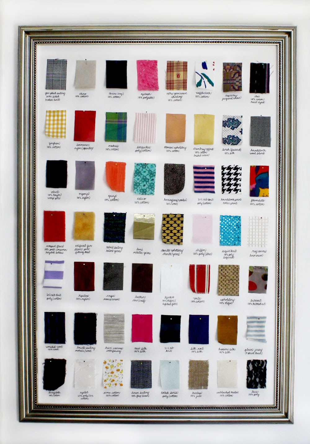 Swatch And Learn Fashioning A Diy Fabric Library Huffpost