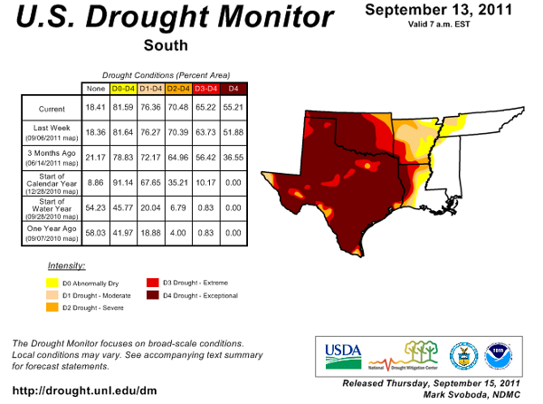 2011-09-20-southern_drought.png