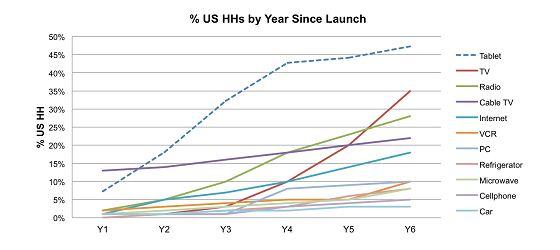 2011-10-12-chart.JPG