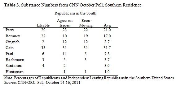 2011-10-21-Table3.jpg