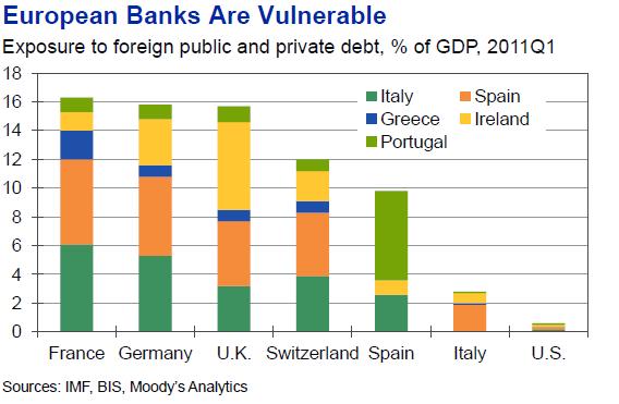 2011-10-23-eurobanks.png