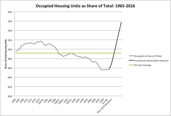 2011-10-26-graph1.jpg