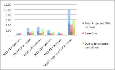2011-10-26-graph2.jpg