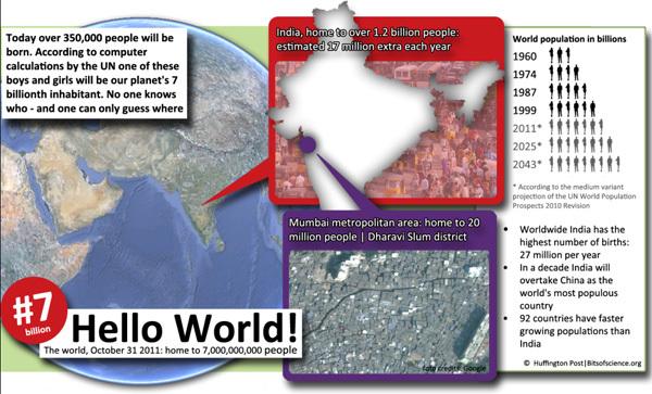2011-10-26-worldpopulation7billion.jpg