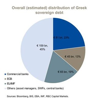 2011-10-27-Greeksovereigndebt.jpg