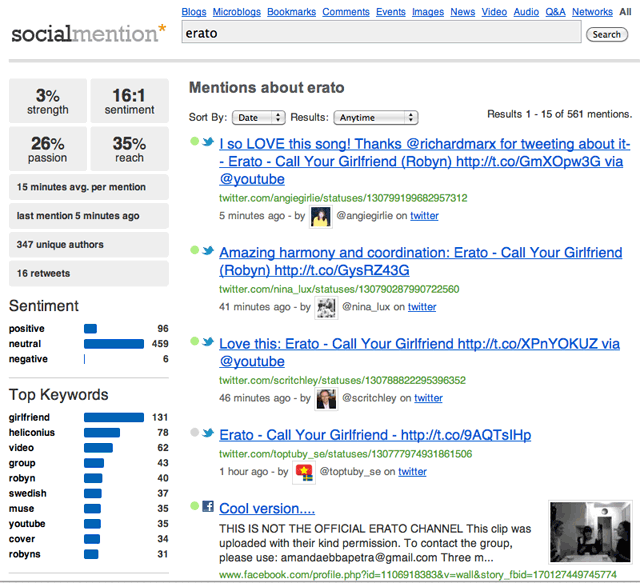 Social Mention report on Erato