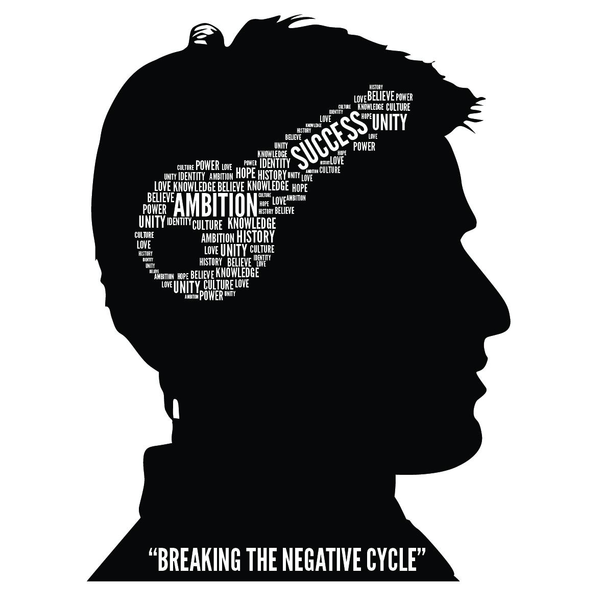 2011-11-06-breaking cycle-BreakingTheNegativeCycle01.jpg