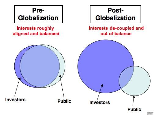 2011-11-19-Interests.jpg
