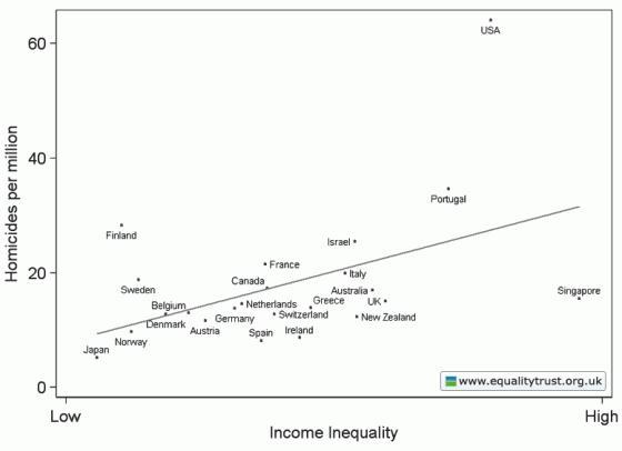 2011-12-01-Graphs.jpg