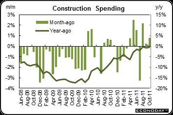 2011-12-26-construction.png