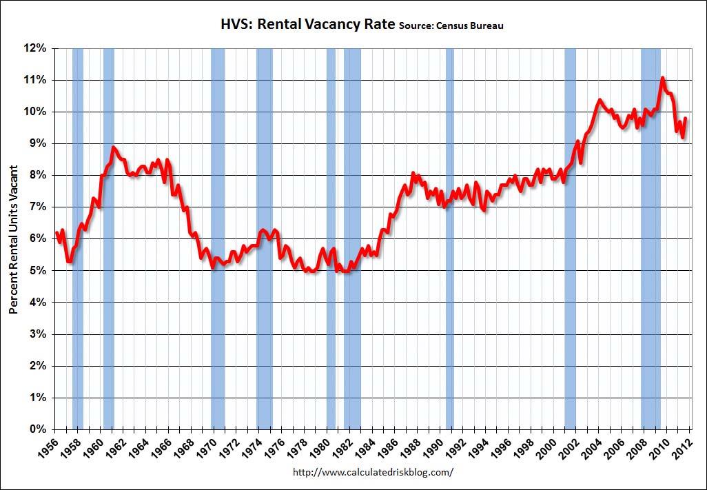 2012-01-13-vacancy.png