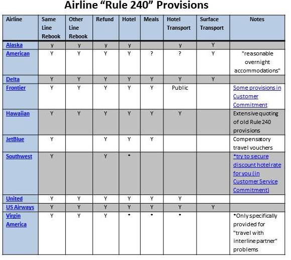 2012-01-17-Airline240Provisions2.jpg