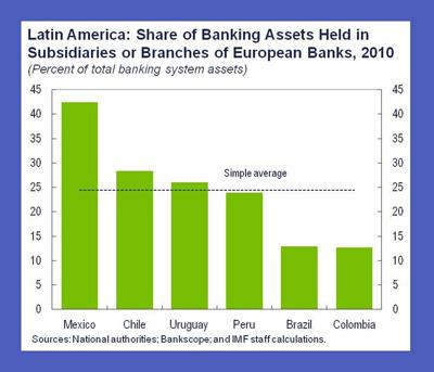 2012-01-18-ENGFinancialExposureChartrevisedFINAL.JPG