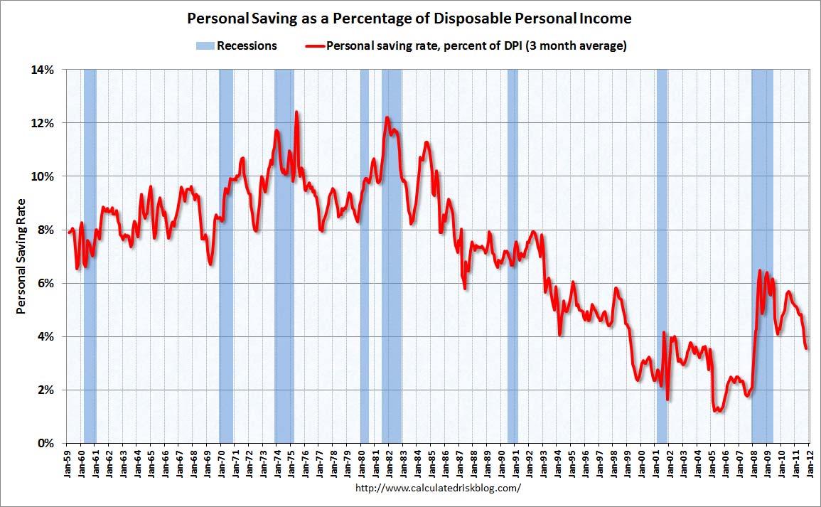 2012-01-20-Savings.png