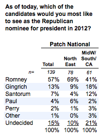 2012-01-21-Blumenthal-votepatchnational.png