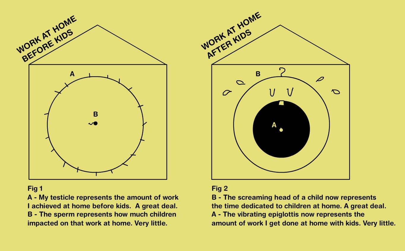 2012-01-21-WorkAtHome_diagram.jpg