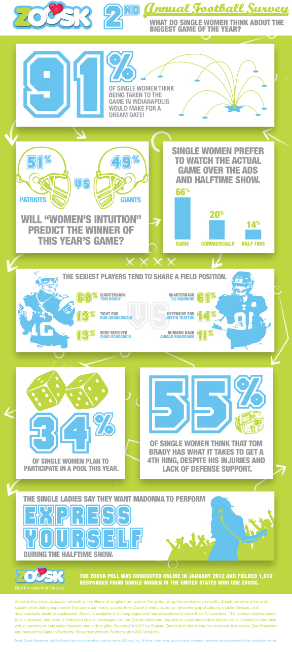 2012-02-02-superbowlinfographic.jpg