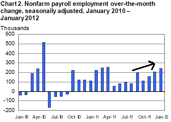 2012-02-03-payroll1.png