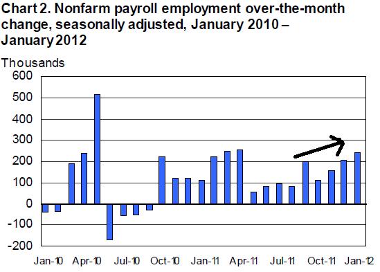 2012-02-03-payroll1.png