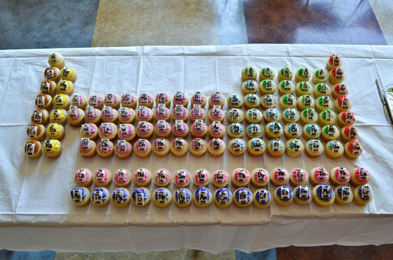 Periodic Table Of Cupcakes (PHOTOS) | The Huffington Post