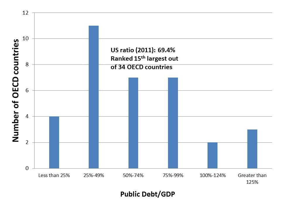 2012-02-25-Debtgraph1.jpg