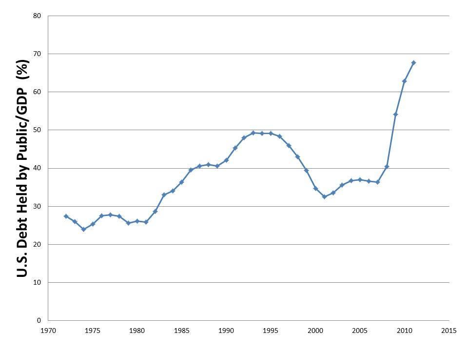 2012-02-25-Debtgraph3.jpg
