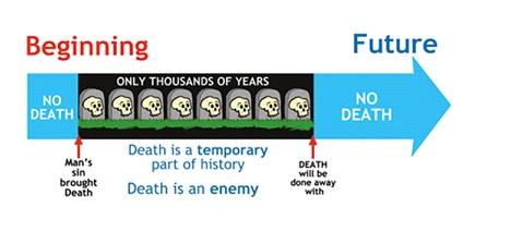 2012-02-27-death.jpg