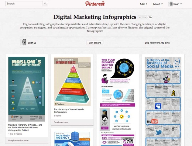 2012-03-08-pinterestdigitalinfographics1.jpeg
