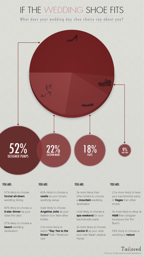 2012-03-12-HuffingtonPostWeddingShoeInfographic.jpg