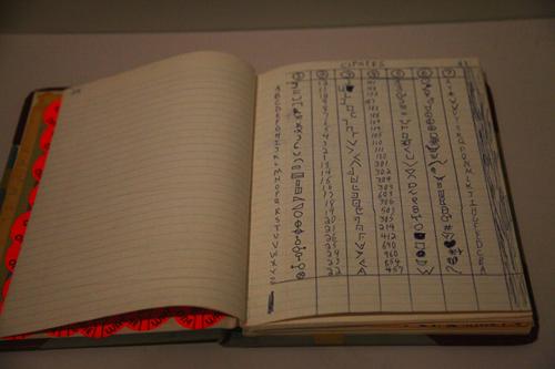 2012-03-14-brooklynstreetartkeithharingjaimerojobrooklynmuseum0312web18a.jpg