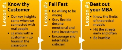 2012-03-14-lessonslearned2.jpg