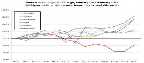2012-03-18-Graph123.jpg