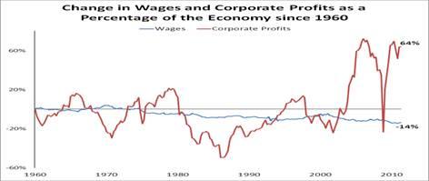 2012-03-19-incomeinequal