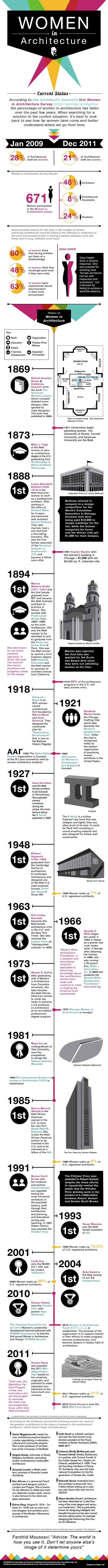 2012-03-20-infographic.jpg