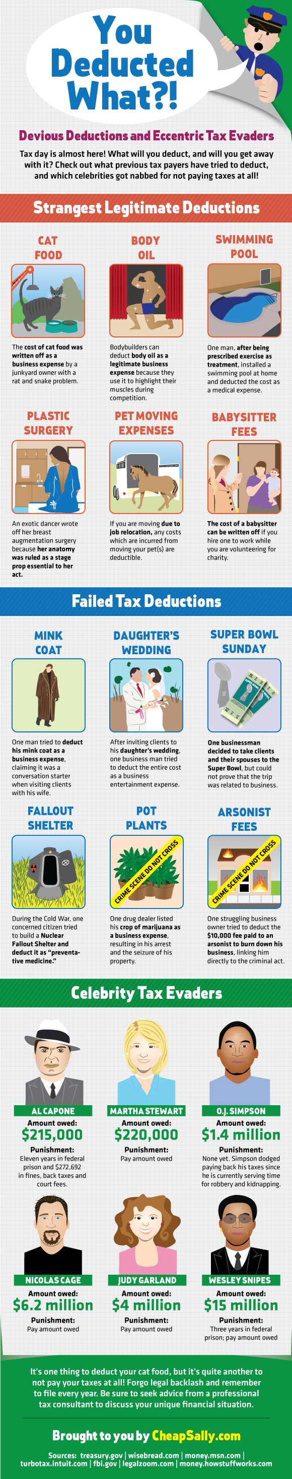 2012-03-26-DeductionsInfographic.png