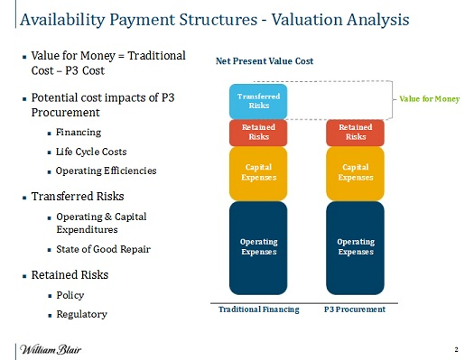 2012-03-27-BlairAvailability_Payment_Structures.jpg