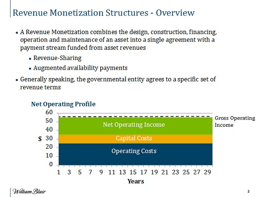 2012-03-27-BlairREvenue_Monetization_Structures.jpg