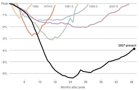 2012-04-03-Jobtrends.jpg