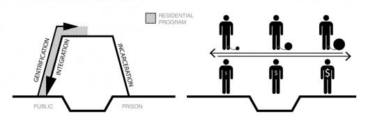 2012-04-22-prison2.jpg