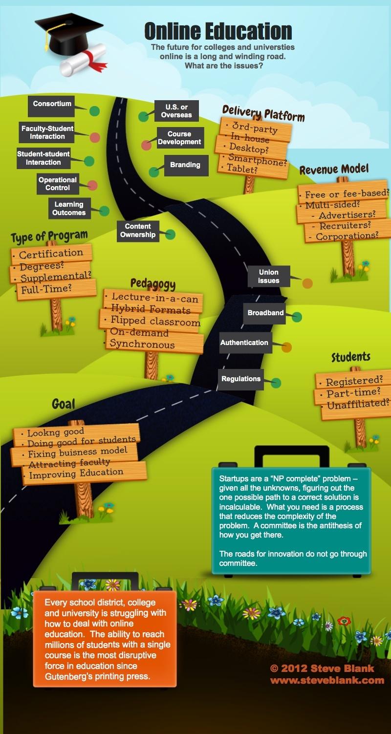 2012-05-01-onlineeducation.jpg