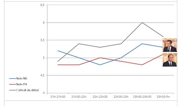 2012-05-03-graphs.jpg