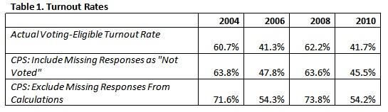 2012-05-07-Rates1.jpg