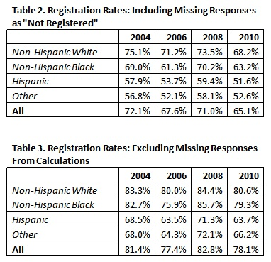 2012-05-07-Rates2.jpg